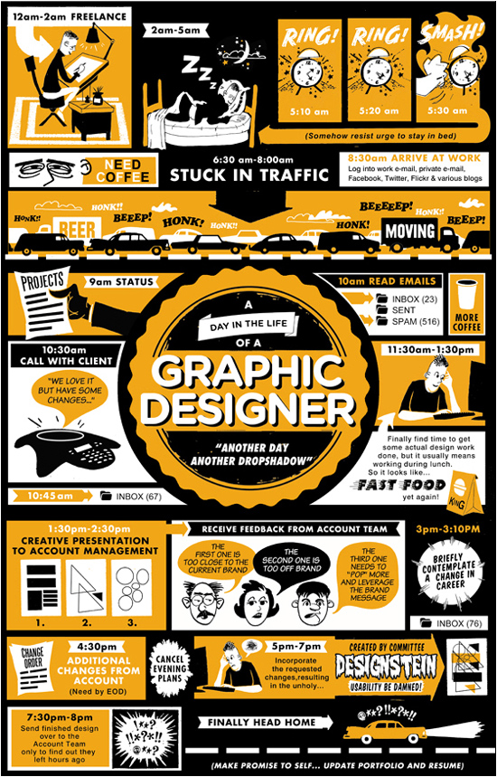 Infographic-A-Day-In-The-Life-Of-Graphic-Designer
