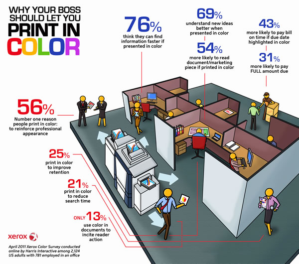 Xerox Colour Printing Infographic