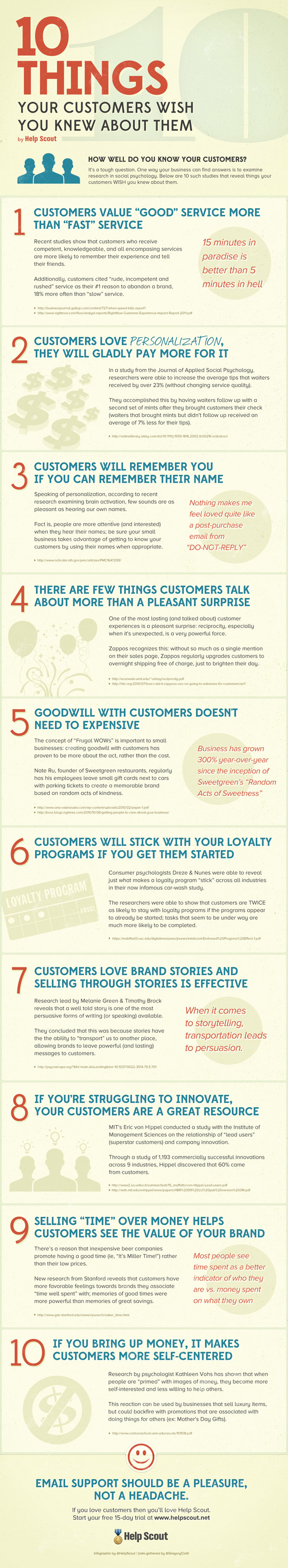 10_things_you_should_know_about_your_customers