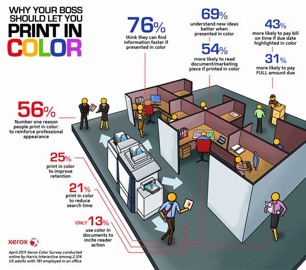 Xerox Colour Printing Infographic