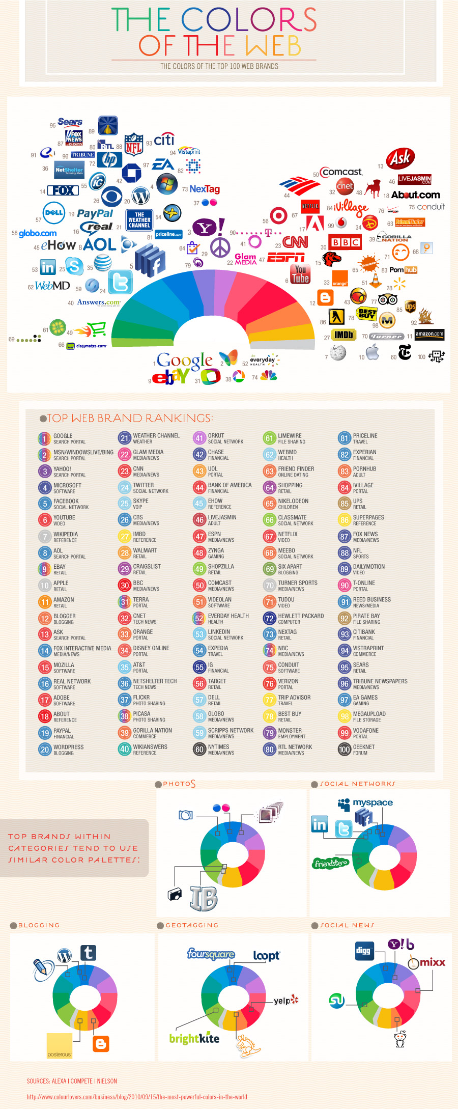 Most Powerful Web Colours